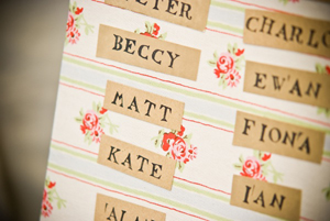wedding-table-names-ideas-names