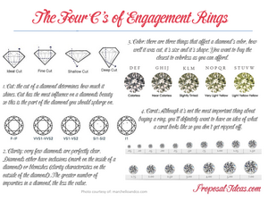 Four-Cs-of-Engagement-Rings