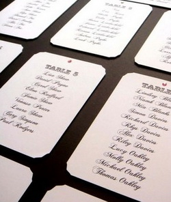 wedding seating plans 3